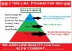 build Three Tier Link PYRAMID for super seo[Website+Social Media page or profile] with effective link combination+ping