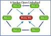 create manually a powerful 6 Spoke Linkwheel High PR web 2 Sites with report
