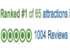 put a great tripadvisor review for you