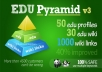 create a super edu pyramid with 80 edu backlinks and 1000 wiki properties, highest SEO authority