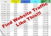 send over 2000+ traffics to your website/blog