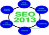 manually create 40 High Pr9 Pr8 Pr7 Pr6 P5 Profile BACKLINKS with full Report