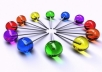 submit Your Website Blog manually to 2888+ different Websites for BACKLINKS