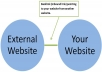 Create PR3 - PR9 Backlinks of Your Blog or Website