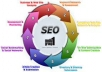 do 1pR7, 3PR6, 5PR5, 10PR4, 10PR3, 10PR2, Dofollow High Pr Actual Pagerank Manua