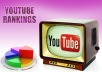 provide 250 views, 50 likes and 10 comments on your Youtube video in less than 4 days
