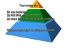 provide the best link pyramid service with 80 edu backlinks+ 1500 wikis+20 PR7-PR9 Web2.0 profiles+ 20 HIGH PR social bookmarkings