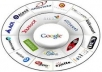 manually BOOKMARK Your Website To 20+ Top And Most Popular Social Bookmarking Sites+Pinging+Rss