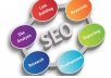send you full video course on SEO