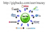 Bookmark your website on 100 PR7 to PR9 Social bookmarking sites, ping + Rss + seolinks