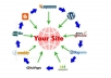 manually build seo LINKWHEEL &  increase rankings & website traffic