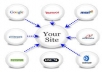 Create 300,000 Backlinks for your URL