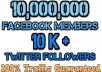 promote your link to 10 million fb people and 10k twitter followers