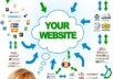 submit your blog or website for maximum exposure to 3000 BACKLINKS