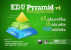 create a power edu pyramid - 500 wikis and 60 edu backlinks
