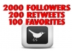deliver 2,000 REAL HUMAN TWITTER FOLLOWERS, 200 VERIFIED RETWEETS and 100 FAVORITES