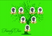 design a beautifull FAMILY tree