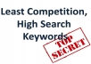 research and send you the most profitable keywords in your niche in 24 hours!