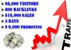 show You How I Easily Got 98000 visitors,800 backlinks, 18,000 Worth Sales in 3 Days with 0 budget