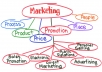 promote your websites and blog 200000 Face book group fans within 5 hours