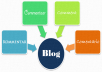 make 30 Actual Pr Dofollow Blog Comments Pr 6 to 2 manually