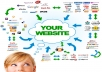 show you how to get free backlinks everyday
