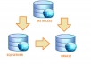 do database migration, SQL query, Joining and Export data