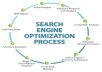 do unlimited  visitors traffic to your website for one month
