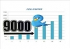 Do Cheapest 1000+ Varified T-witter Followers or 3k Retweets Within 12-24 Hours