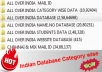 Share Indian Database 10 Lak