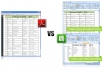 convert Word,Excel,Ppt,etc to PDF file in 2 hours