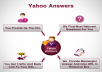 make 5 Yahoo Answers including your Link with 5 different Accounts (level 2 - 5)