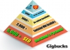 give 5000+ Social,wiki,do-follow Backlinks Pyramids
