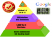 power rank your site with our 4 tiered seo service