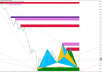 give you an epic forex/binary harmonic pattern scanner!