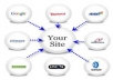show you on how to create web2.0 Process