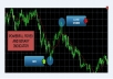 give you the most powerfu forex indicator which can make you more than 10000 pips
