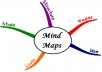 a creative mind map resume completed within given headings