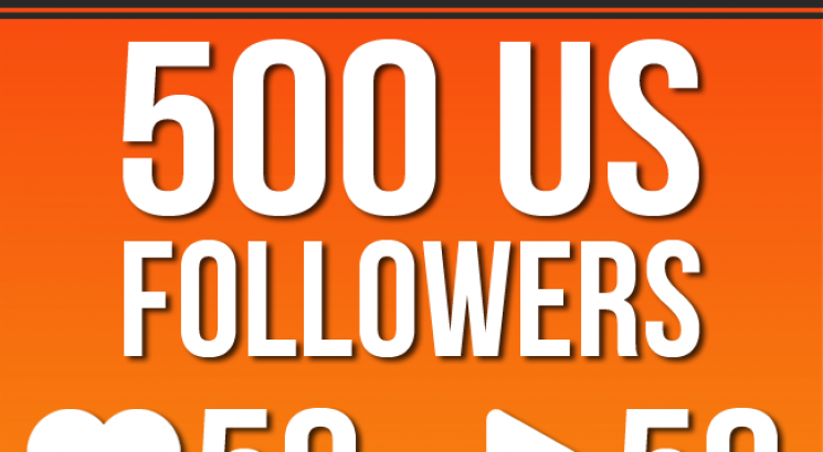 I will Do Professional Soundcloud Promotion 500+ real US