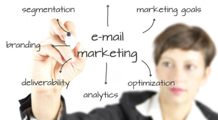 I will provide 100000 UK and 7 million usa email address List